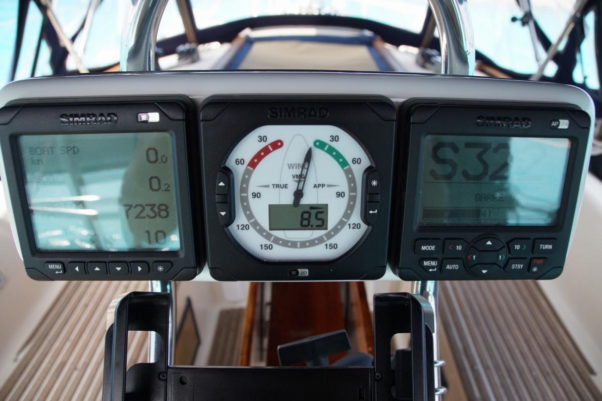 Instruments navigation cockpit